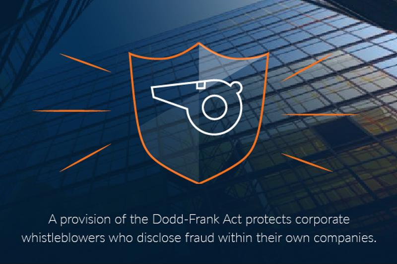 A provision of the Dodd-Frank Act protects internal whistleblowers.