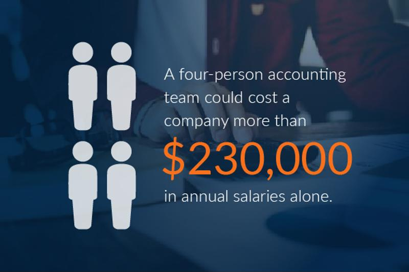 Companies must consider the cost of salary and benefits for internal accounting teams.